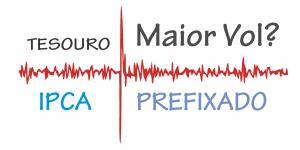 Quem tem mais Volatilidade: Tesouro IPCA ou Tesouro Prefixado