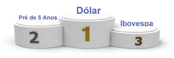 podium rendimentos 2018 Dólas Prefixado de 5 anos (idka da anbima) e Ibovespa